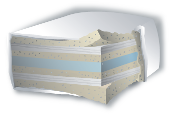 The Majestic Offers Luxurious Support This Futon Mattress Is Favorite Of Many Its Splendid Design Gathers Component Ings Firm